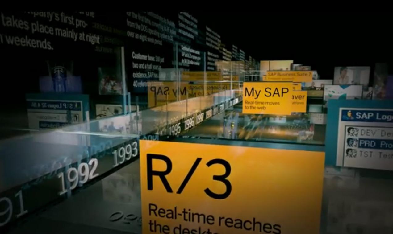 SAP: 40 años de historia y de éxito (1972-2012)