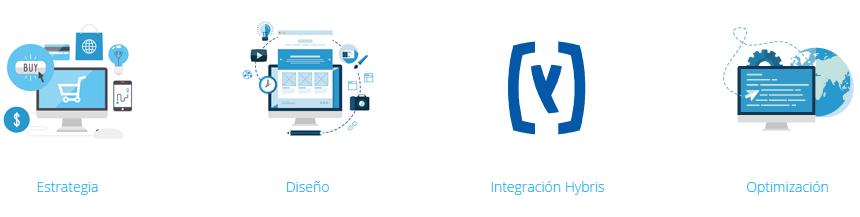 2015.05 Detalle icono servicios ASPA